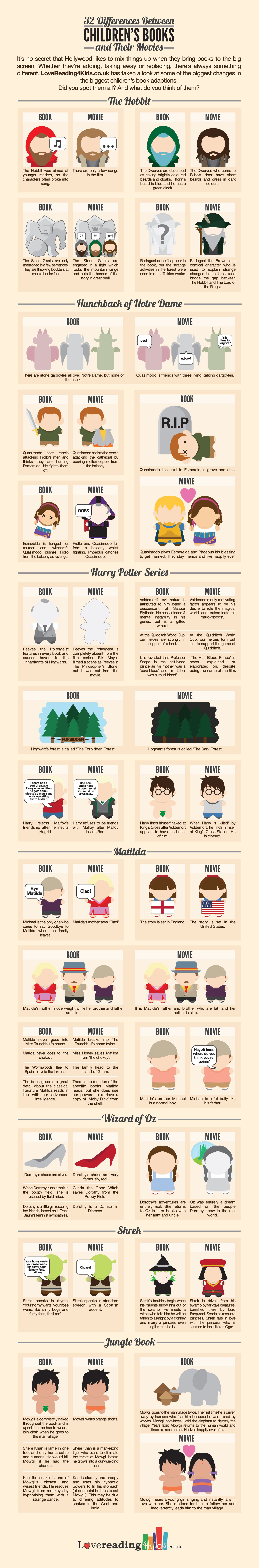 32-differences-between-books-and-their-movies